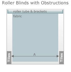 Measurement diagram of roller blinds with obstructions